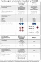 Vergleich: Verdünnungen mit herkömmlichen Lösemitteln vs. PROLAQ L